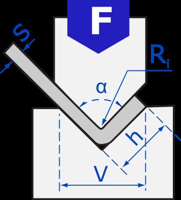 Precitools Presskraftrechner, Biegekraft Berechnen